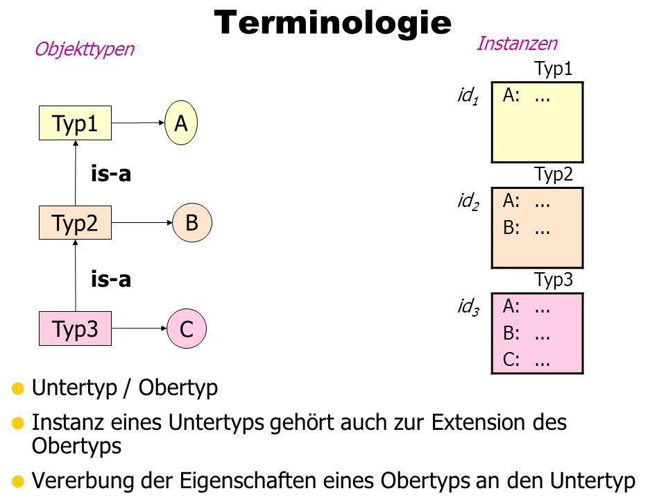 Terminologie Untertyp / Obertyp Instanz eines Untertyps gehört auch zur Extension des Obertyps Vererbung der Eigenschaften eines Obertyps an den Untertyp Objekttypen Typ1 Typ2 Typ3 C B A is-a Instanzen Typ1 id 1 A:...