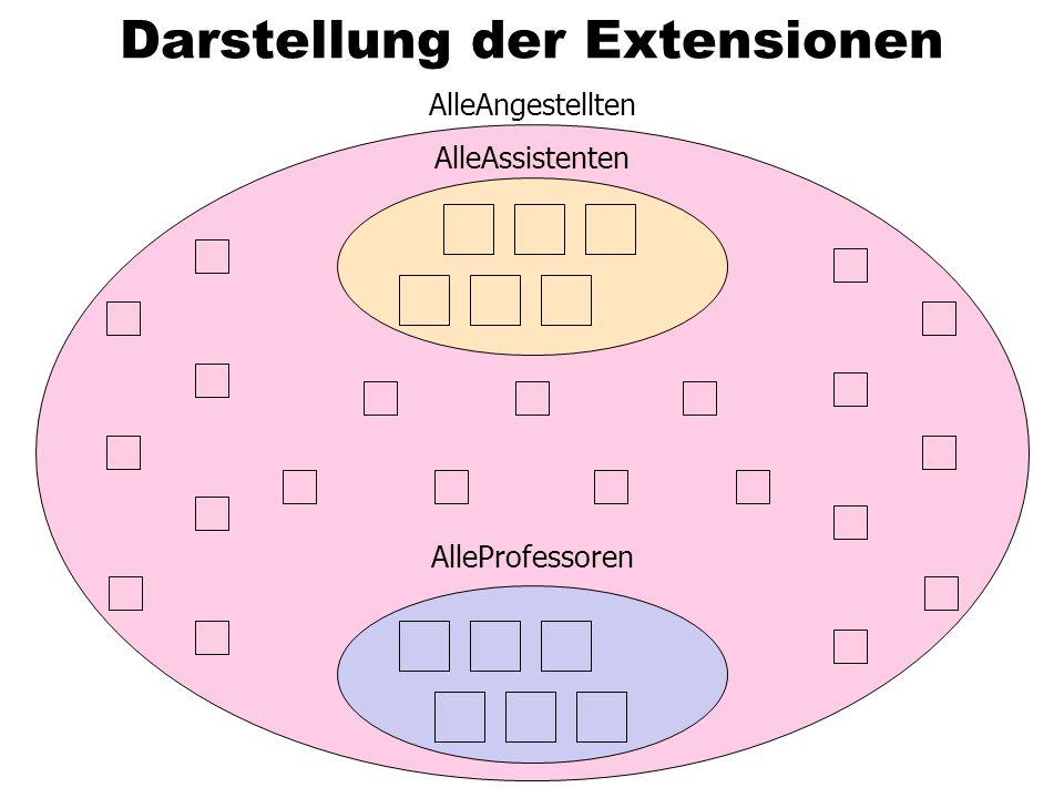 Darstellung der Extensionen AlleAssistenten AlleProfessoren AlleAngestellten