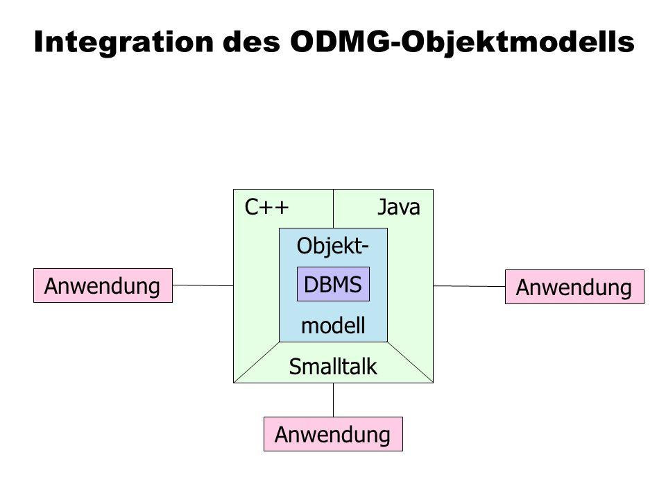 C++Java Smalltalk Integration des ODMG-Objektmodells Objekt- modell Anwendung DBMS