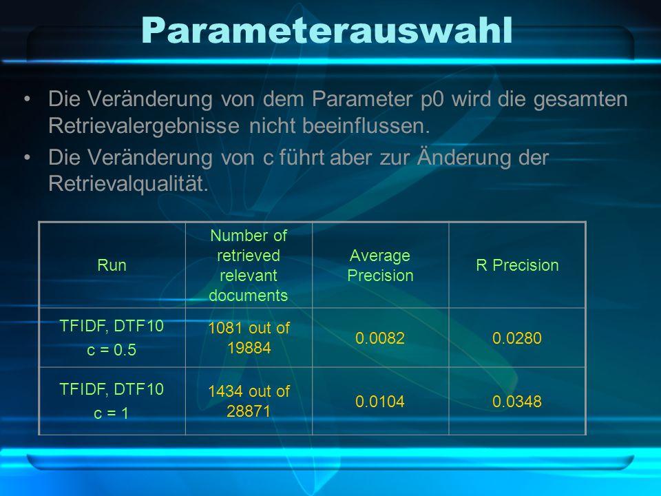 Parameterauswahl Die Veränderung von dem Parameter p0 wird die gesamten Retrievalergebnisse nicht beeinflussen.