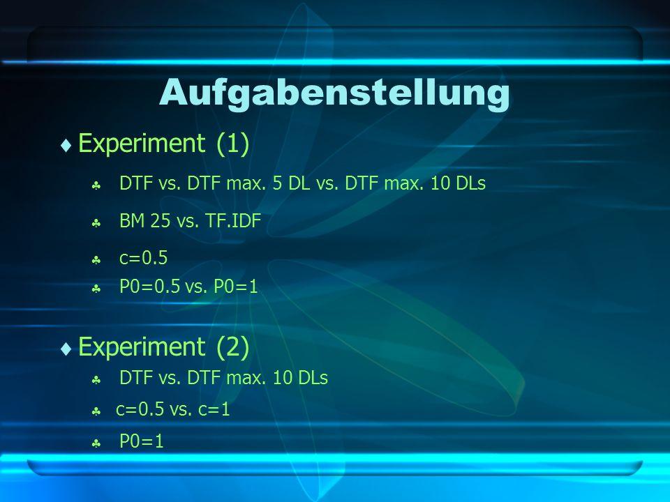 Aufgabenstellung Experiment (1) DTF vs. DTF max. 5 DL vs.