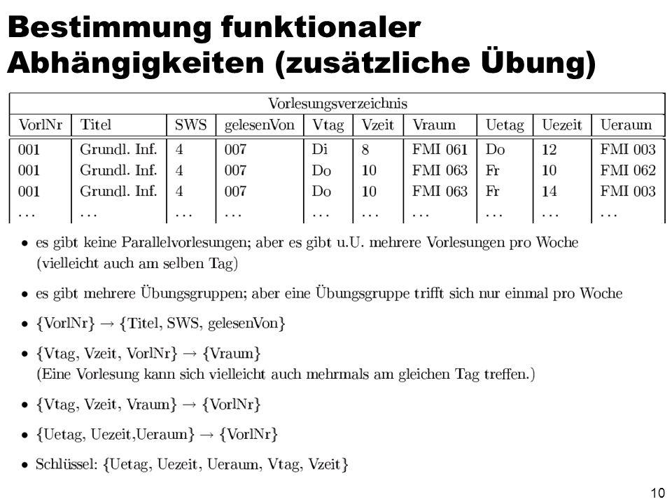 9 Graphische Darstellung der funktionalen Abhängigkeiten Landesregierung Rang Name Straße Ort BLand PersNr Raum Vorwahl PLZ EW
