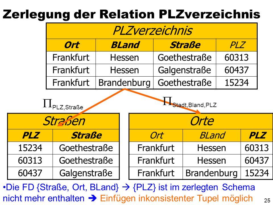 24 Abhängigkeitsbewahrung R ist zerlegt in R 1,..., R n F R = (F R 1... F R n ) bzw F R + = (F R 1... F R n )+ Beispiel für Abhängigkeitsverlust PLZve