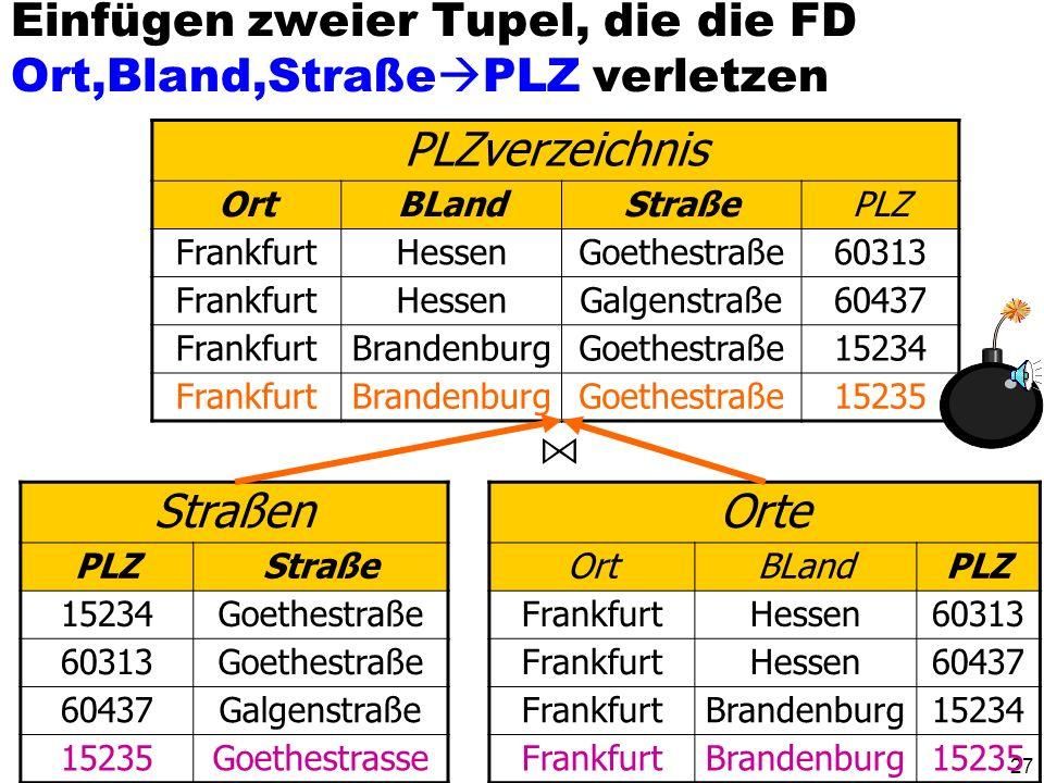 26 Einfügen zweier Tupel, die die FD Ort,Bland,Straße PLZ verletzen PLZverzeichnis OrtBLandStraßePLZ FrankfurtHessenGoethestraße60313 FrankfurtHessenG