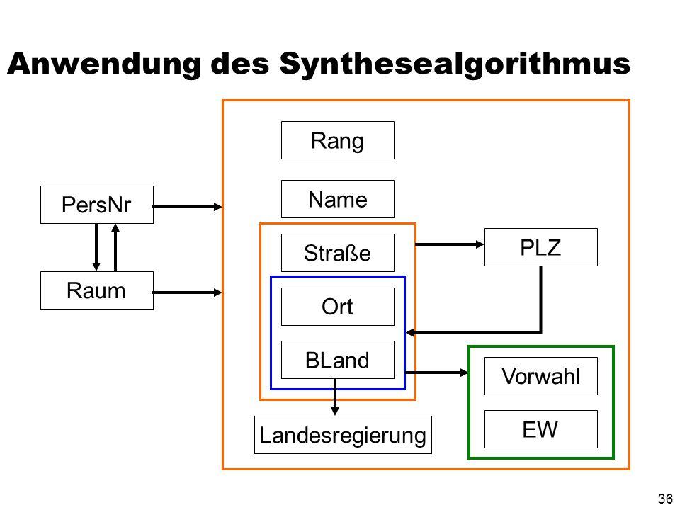 35 Synthesealgorithmus 1.Bestimme die kanonische Überdeckung Fc zu F. Wiederholung: a.Linksreduktion b.Rechtsreduktion c.Entfernung von FDs der Form d