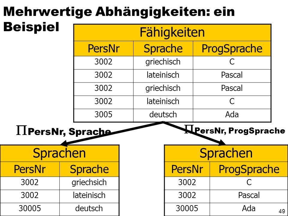 48 Mehrwertige Abhängigkeiten: ein Beispiel Mehrwertige Abhängigkeiten dieser Relation: {PersNr} {Sprache} und {PersNr} {ProgSprache} MVDs führen zu R