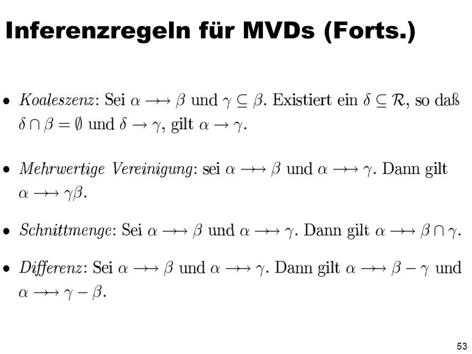 52 Inferenzregeln für MVDs