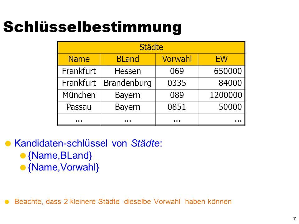 7 Schlüsselbestimmung Kandidaten-schlüssel von Städte: {Name,BLand} {Name,Vorwahl} Beachte, dass 2 kleinere Städte dieselbe Vorwahl haben können Städte NameBLandVorwahlEW FrankfurtHessen069650000 FrankfurtBrandenburg033584000 MünchenBayern0891200000 PassauBayern085150000...