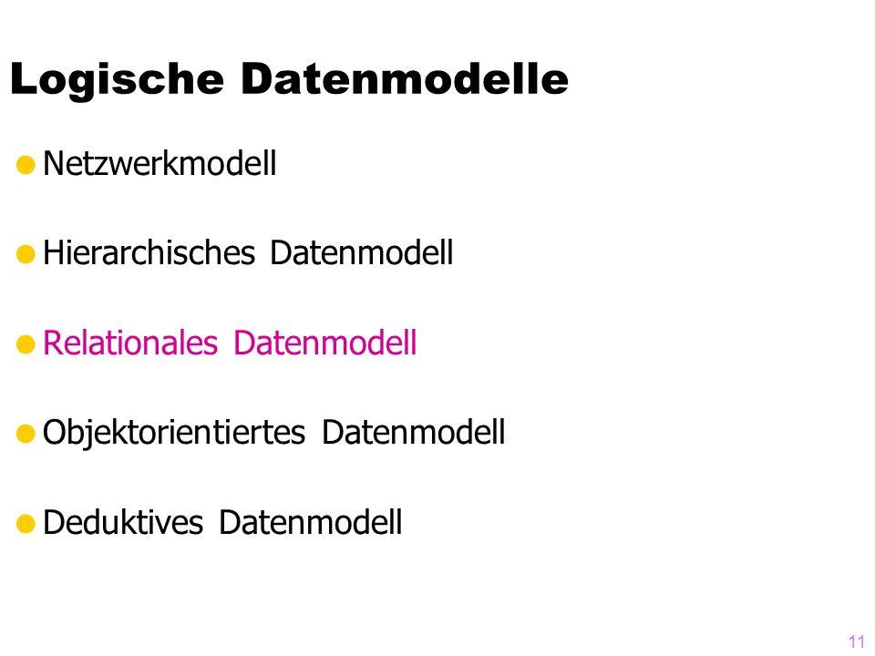 11 Logische Datenmodelle Netzwerkmodell Hierarchisches Datenmodell Relationales Datenmodell Objektorientiertes Datenmodell Deduktives Datenmodell