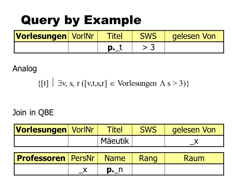 Query by Example VorlesungenVorlNrTitelSWSgelesen Von p._t> 3 Analog {[t] v, s, r ([v,t,s,r] Vorlesungen s > 3)} Join in QBE VorlesungenVorlNrTitelSWS