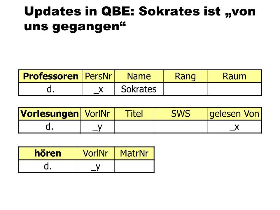 Updates in QBE: Sokrates ist von uns gegangen ProfessorenPersNrNameRangRaum d._xSokrates VorlesungenVorlNrTitelSWSgelesen Von d._y_x hörenVorlNrMatrNr