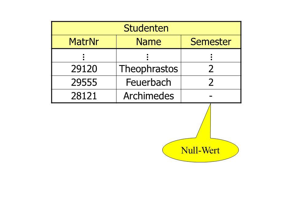 Studenten MatrNrNameSemester 29120Theophrastos2 29555Feuerbach2 28121Archimedes- Null-Wert