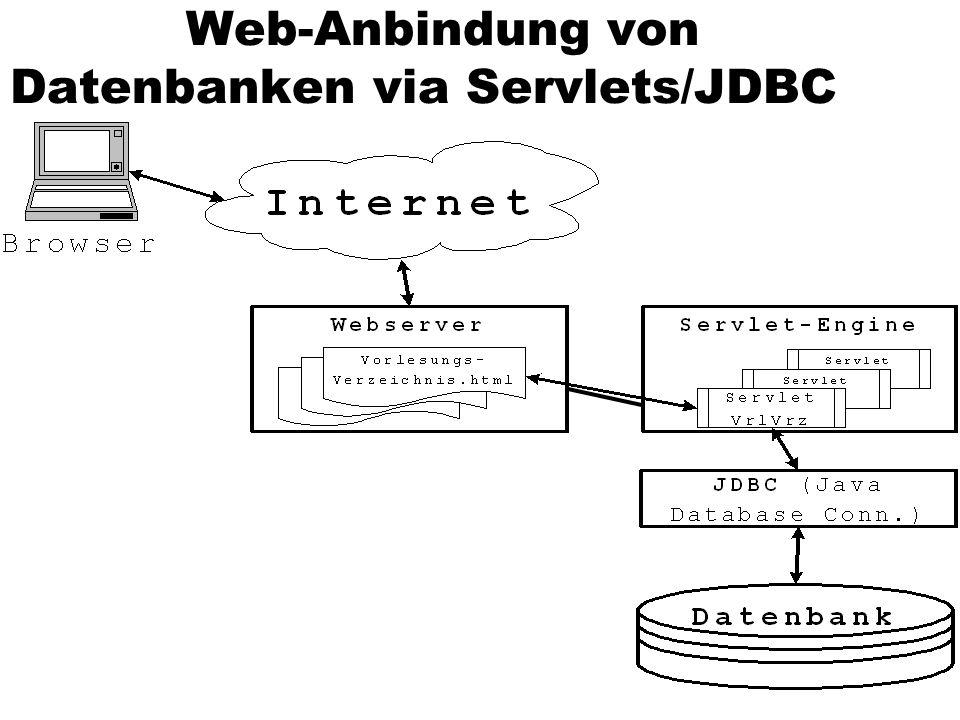 Web-Anbindung von Datenbanken via Servlets/JDBC
