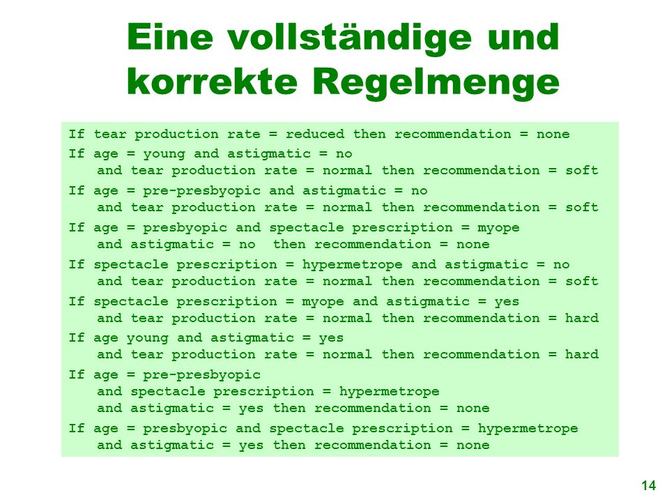 14 Eine vollständige und korrekte Regelmenge If tear production rate = reduced then recommendation = none If age = young and astigmatic = no and tear