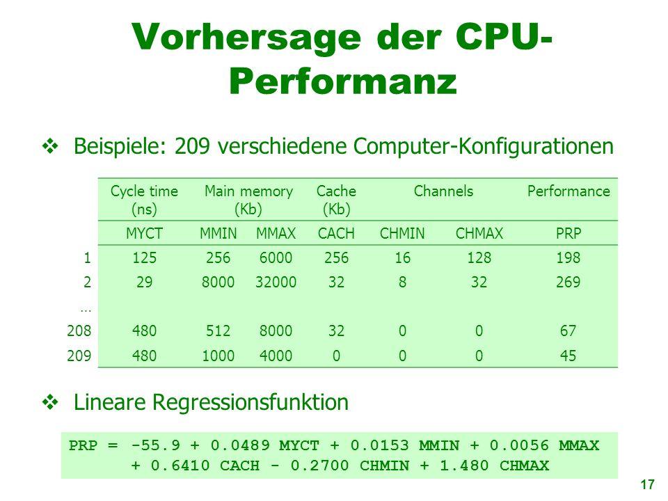 17 Beispiele: 209 verschiedene Computer-Konfigurationen Lineare Regressionsfunktion Vorhersage der CPU- Performanz Cycle time (ns) Main memory (Kb) Ca