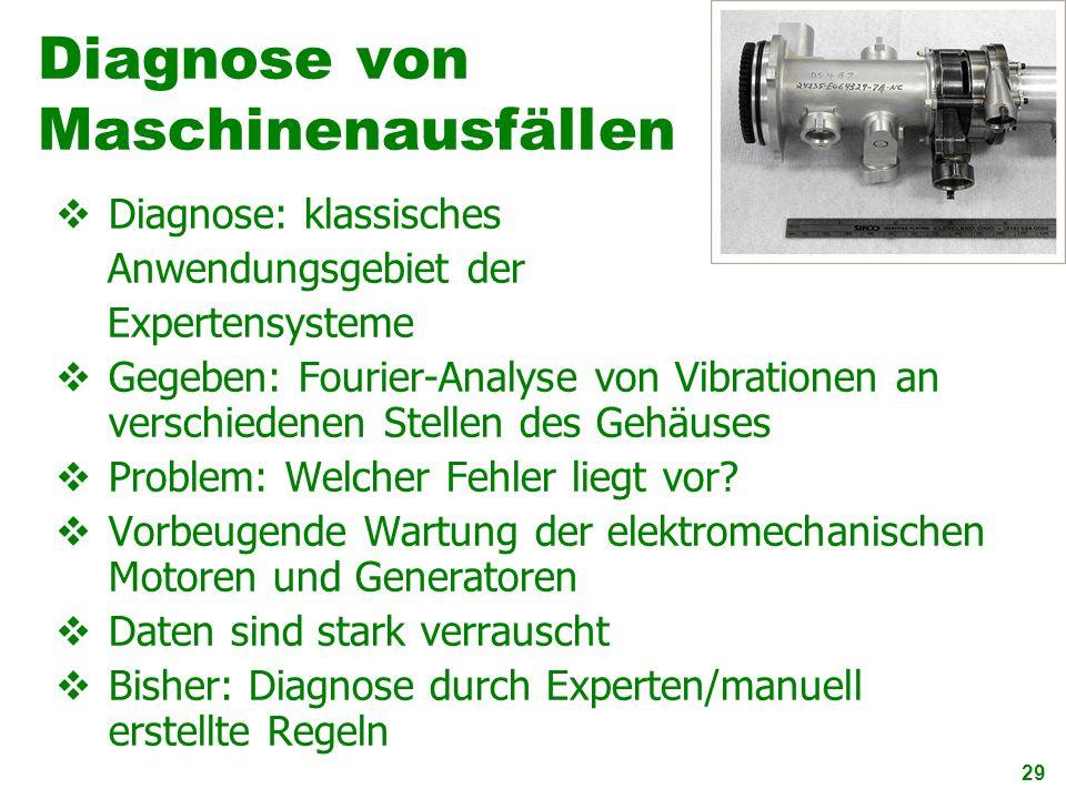 29 Diagnose von Maschinenausfällen Diagnose: klassisches Anwendungsgebiet der Expertensysteme Gegeben: Fourier-Analyse von Vibrationen an verschiedene