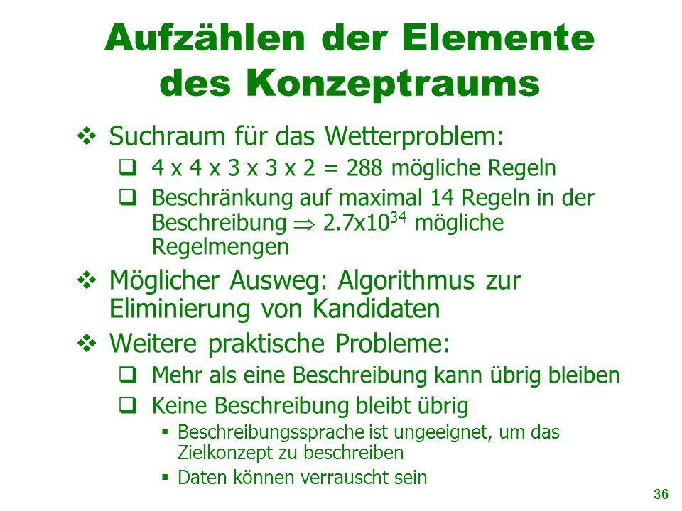 36 Aufzählen der Elemente des Konzeptraums Suchraum für das Wetterproblem: 4 x 4 x 3 x 3 x 2 = 288 mögliche Regeln Beschränkung auf maximal 14 Regeln