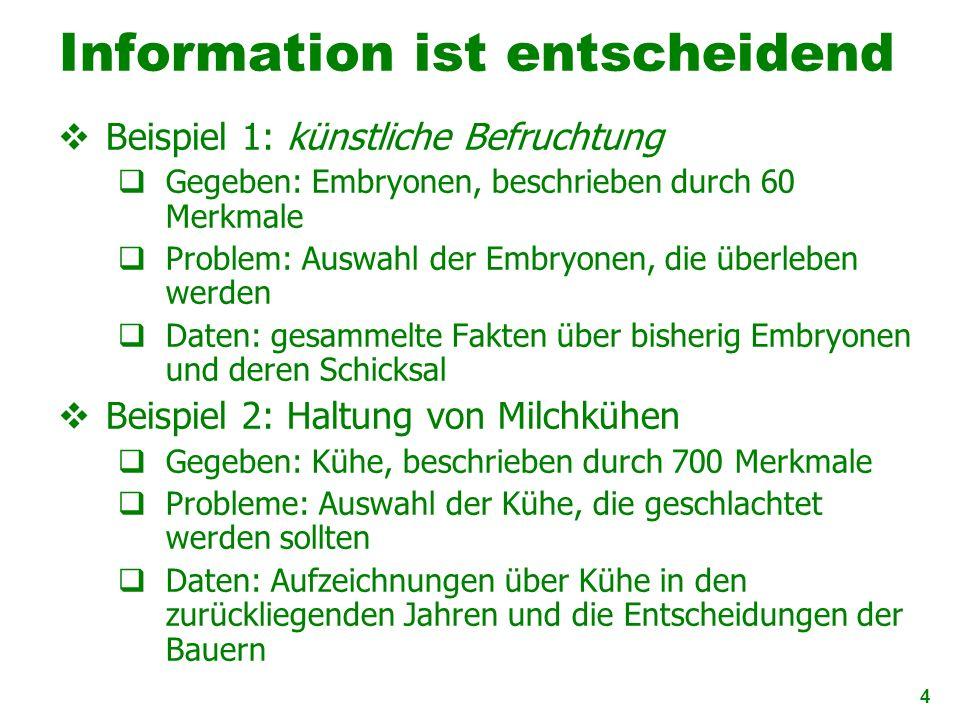 4 Information ist entscheidend Beispiel 1: künstliche Befruchtung Gegeben: Embryonen, beschrieben durch 60 Merkmale Problem: Auswahl der Embryonen, di
