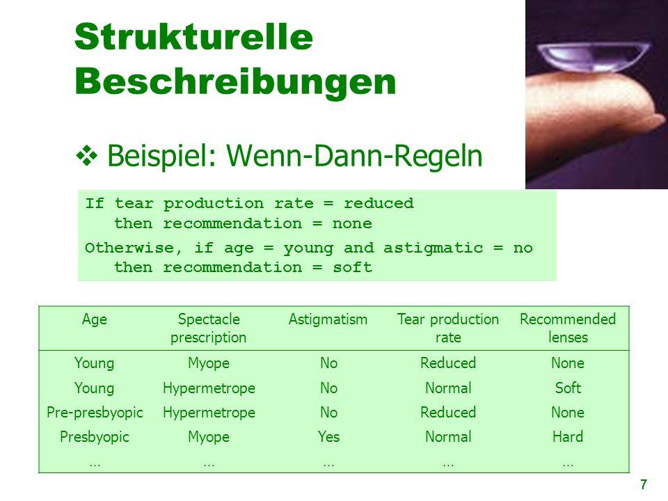 7 Strukturelle Beschreibungen Beispiel: Wenn-Dann-Regeln AgeSpectacle prescription AstigmatismTear production rate Recommended lenses YoungMyopeNoRedu