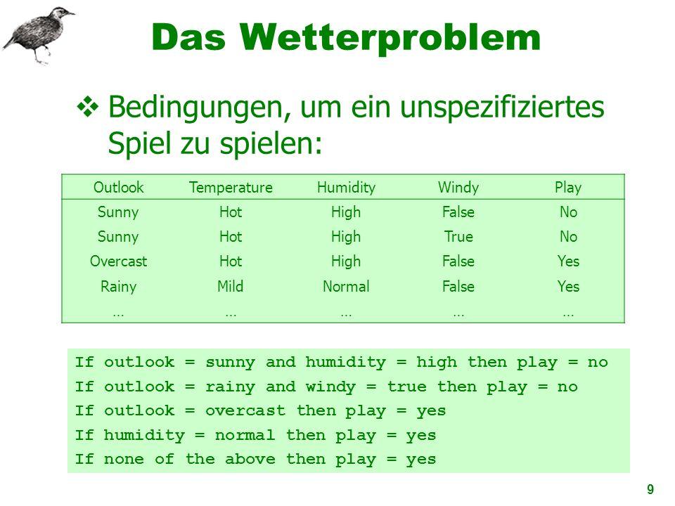 9 Das Wetterproblem Bedingungen, um ein unspezifiziertes Spiel zu spielen: OutlookTemperatureHumidityWindyPlay SunnyHotHighFalseNo SunnyHotHighTrueNo