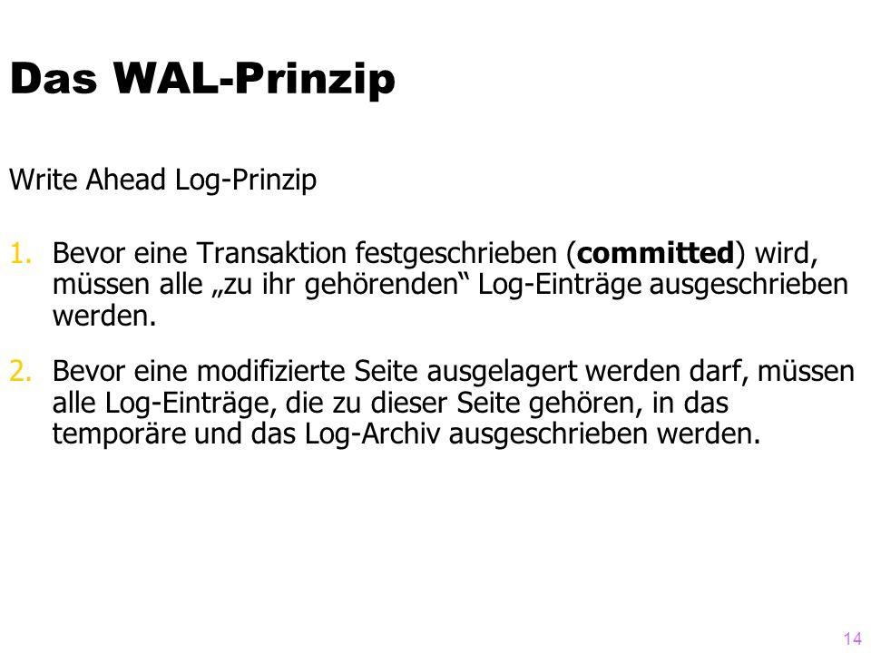 14 Das WAL-Prinzip Write Ahead Log-Prinzip 1.Bevor eine Transaktion festgeschrieben (committed) wird, müssen alle zu ihr gehörenden Log-Einträge ausge