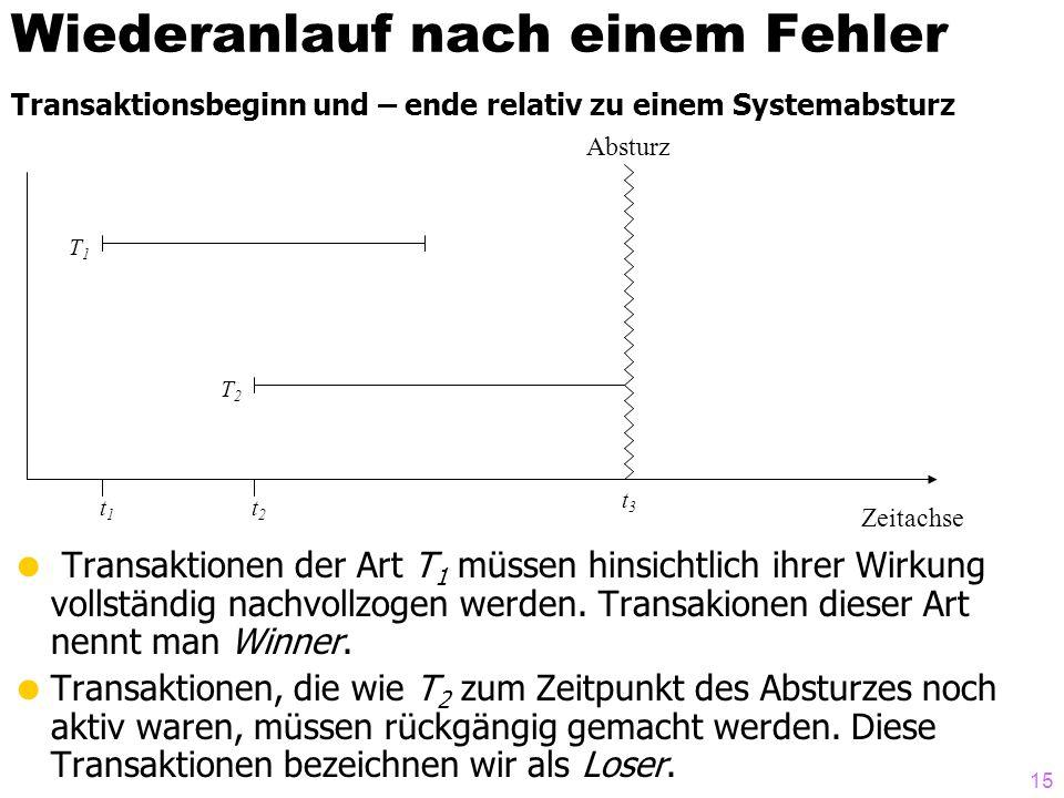 15 Wiederanlauf nach einem Fehler Transaktionen der Art T 1 müssen hinsichtlich ihrer Wirkung vollständig nachvollzogen werden. Transakionen dieser Ar