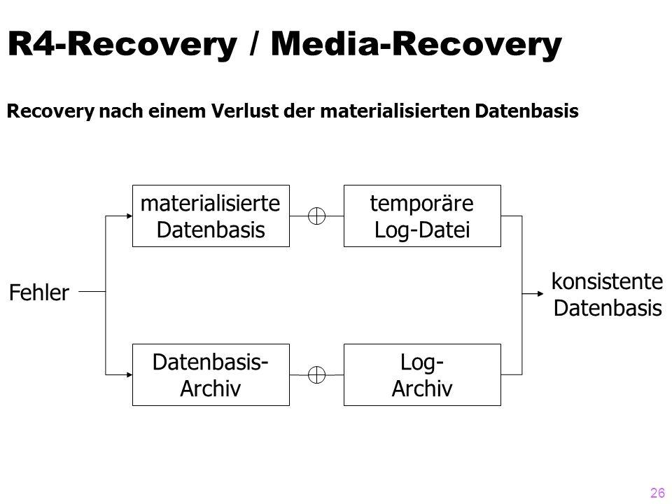 26 R4-Recovery / Media-Recovery Recovery nach einem Verlust der materialisierten Datenbasis materialisierte Datenbasis Datenbasis- Archiv Log- Archiv