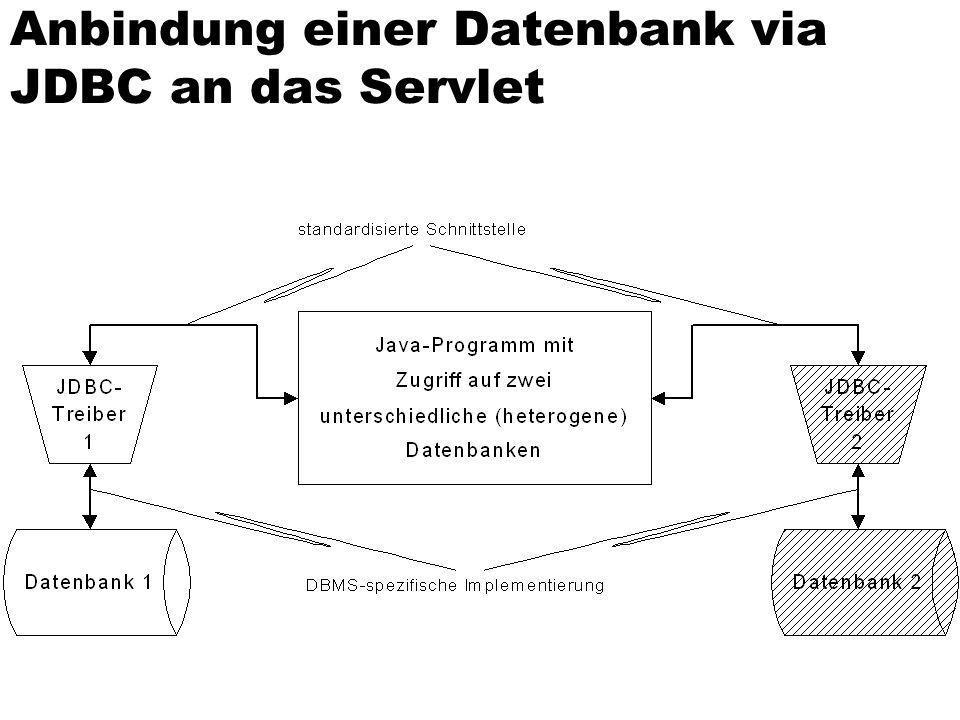 Anbindung einer Datenbank via JDBC an das Servlet