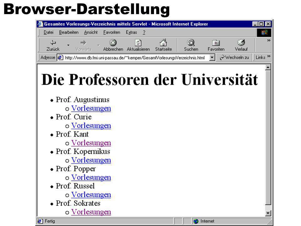 Browser-Darstellung