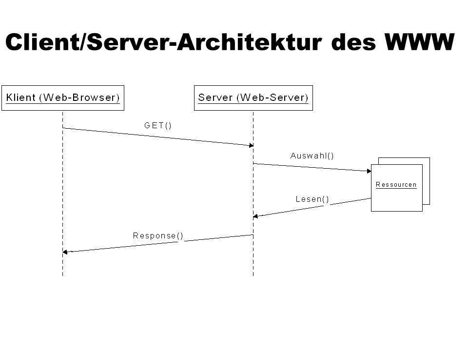 Client/Server-Architektur des WWW
