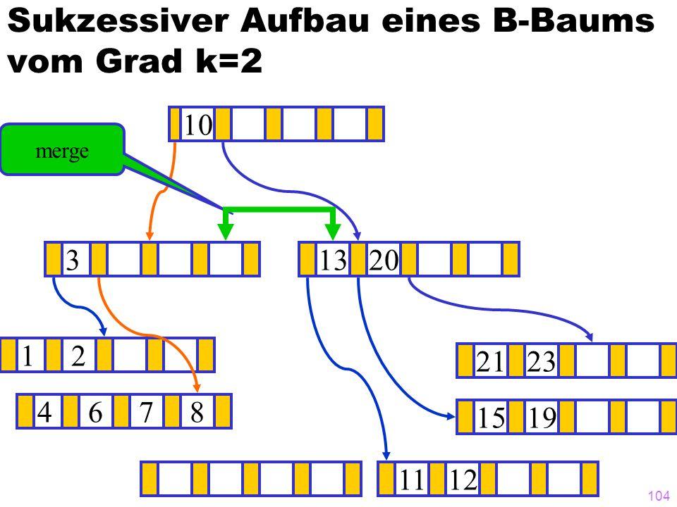 103 Sukzessiver Aufbau eines B-Baums vom Grad k=2 12 1519 ? 1320 1112 2123 4678 3 10 Unterlauf