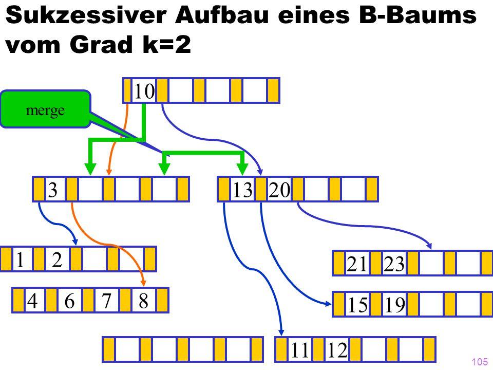 104 Sukzessiver Aufbau eines B-Baums vom Grad k=2 12 1519 ? 1320 1112 2123 4678 3 10 merge