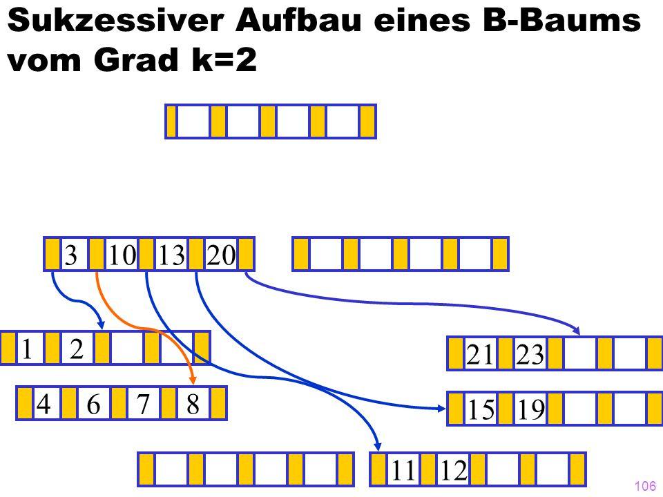 105 Sukzessiver Aufbau eines B-Baums vom Grad k=2 12 1519 ? 1320 1112 2123 4678 3 10 merge