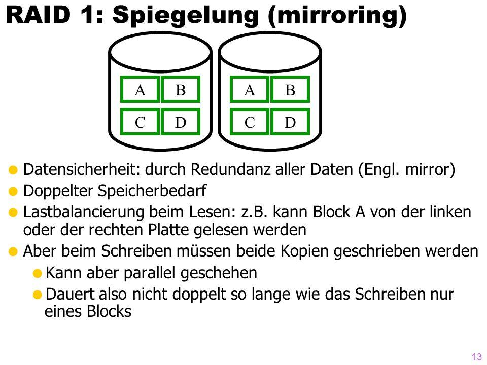 12 RAID 0: Striping Lastbalancierung wenn alle Blöcke mit gleicher Häufigkeit gelesen/geschrieben werden Doppelte Bandbreite beim sequentiellen Lesen der Datei bestehend aus den Blöcken ABCD...