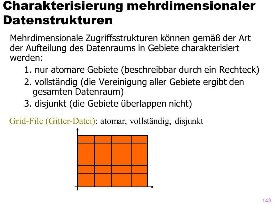 142 1.Exact Match Query spezifiziert Suchwert für jede Dimension D i 2.