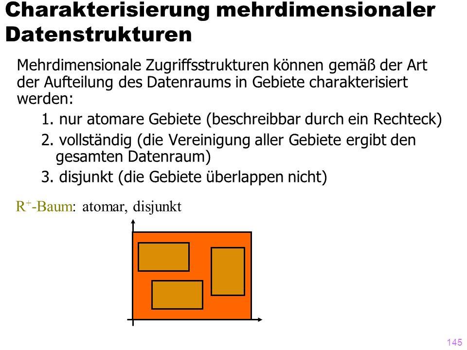 144 Mehrdimensionale Zugriffsstrukturen können gemäß der Art der Aufteilung des Datenraums in Gebiete charakterisiert werden: 1.