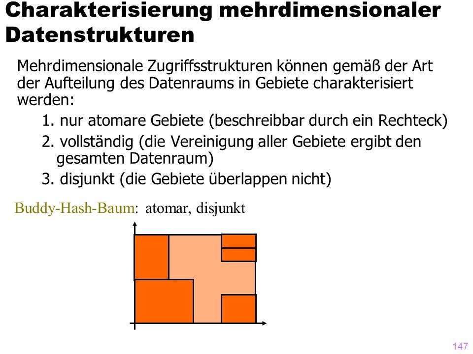 146 Mehrdimensionale Zugriffsstrukturen können gemäß der Art der Aufteilung des Datenraums in Gebiete charakterisiert werden: 1.