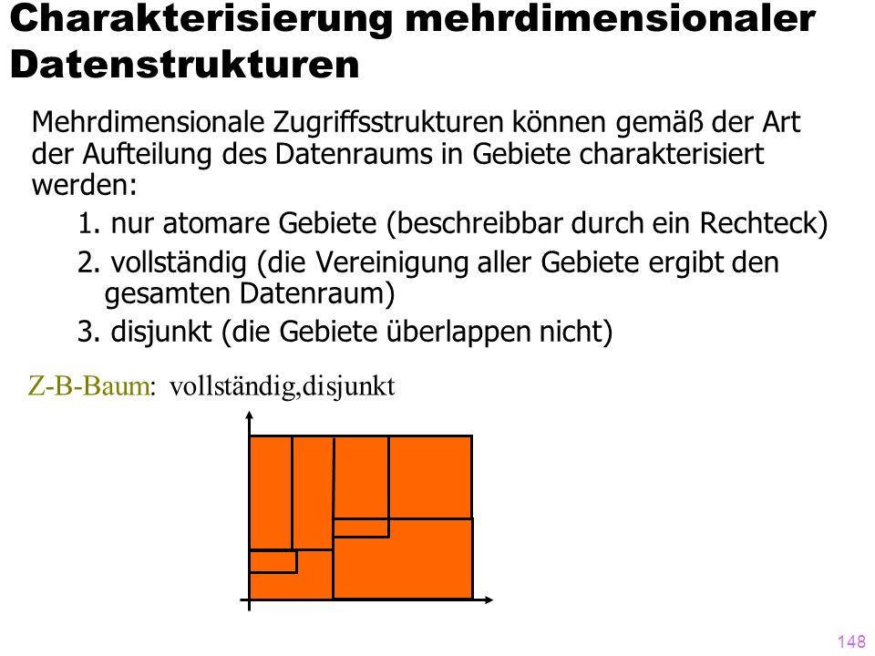 147 Mehrdimensionale Zugriffsstrukturen können gemäß der Art der Aufteilung des Datenraums in Gebiete charakterisiert werden: 1.