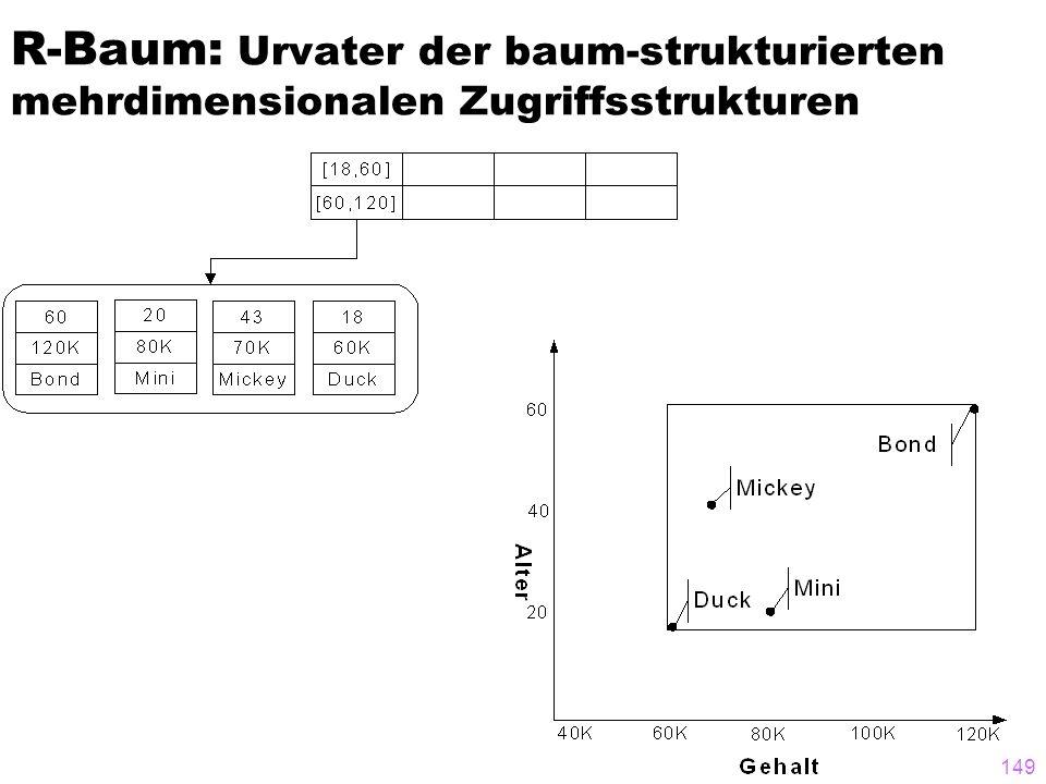 148 Mehrdimensionale Zugriffsstrukturen können gemäß der Art der Aufteilung des Datenraums in Gebiete charakterisiert werden: 1.
