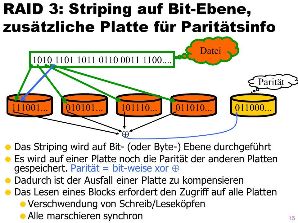 15 RAID 2: Striping auf Bit-Ebene Anstatt ganzer Blöcke, wie bei RAID 0 und RAID 0+1, wird das Striping auf Bit- (oder Byte-) Ebene durchgeführt Es werden zusätzlich auf einer Platte noch Fehlererkennungs- und Korrekturcodes gespeichert In der Praxis nicht eingesetzt, da Platten sowieso schon Fehlererkennungscodes verwalten 1010 1101 1011 0110 0011 1100....