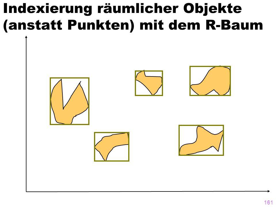 160 Indexierung räumlicher Objekte (anstatt Punkten) mit dem R-Baum