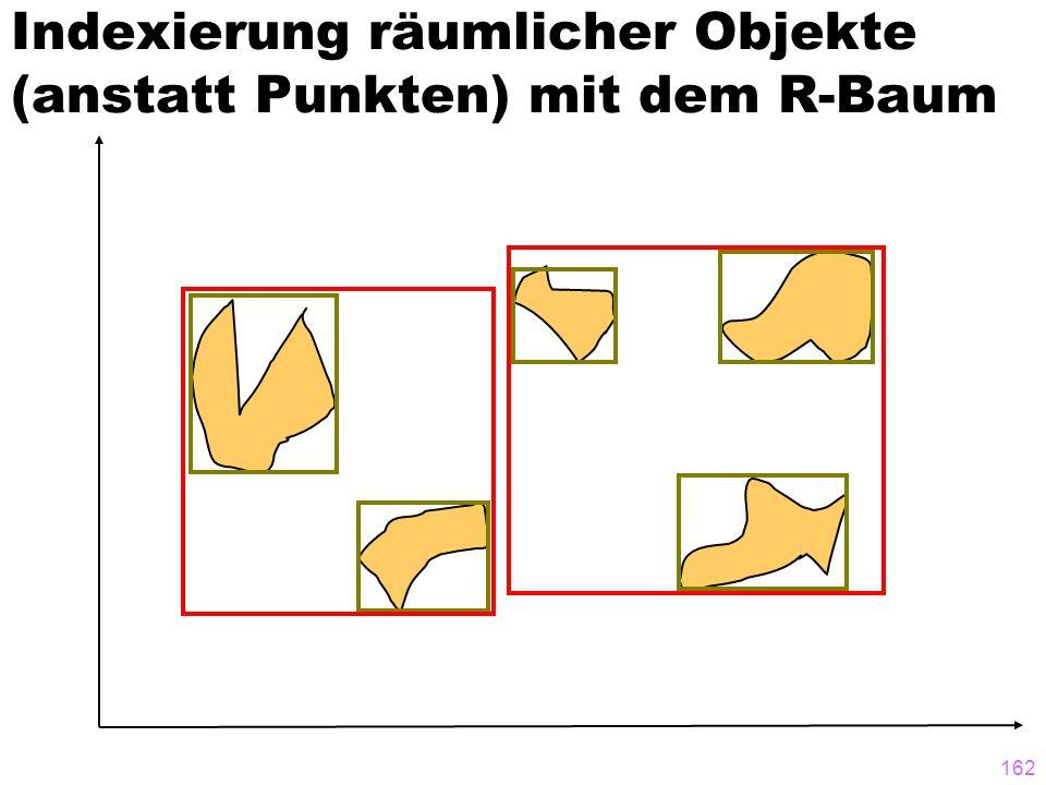 161 Indexierung räumlicher Objekte (anstatt Punkten) mit dem R-Baum