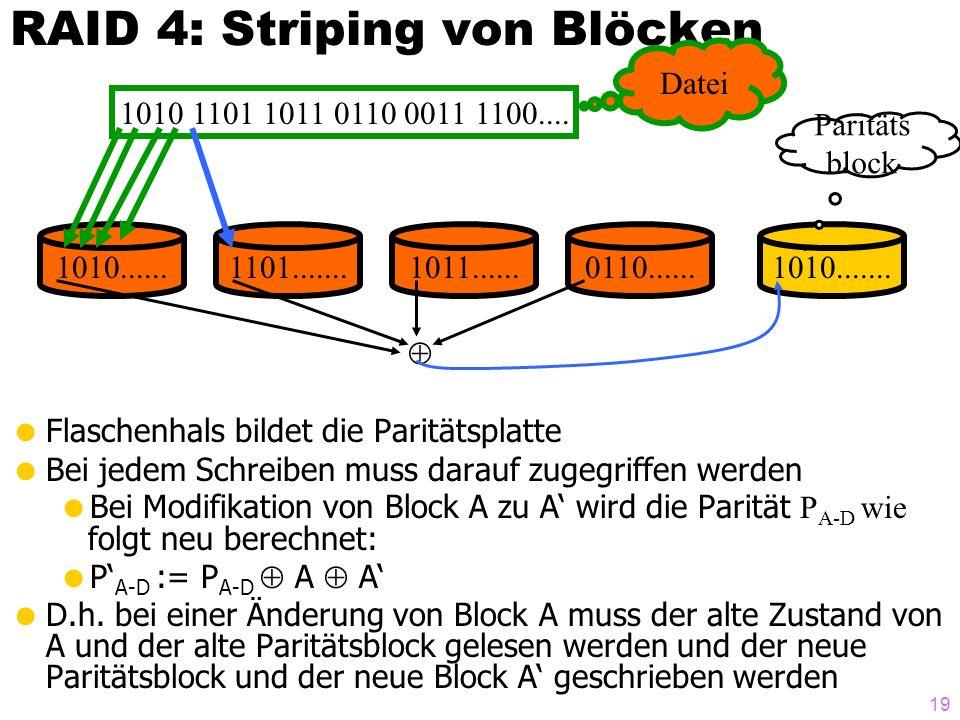 18 RAID 4: Striping von Blöcken Bessere Lastbalancierung als bei RAID 3 Flaschenhals bildet die Paritätsplatte Bei jedem Schreiben muss darauf zugegriffen werden Bei Modifikation von Block A zu A wird die Parität P A-D wie folgt neu berechnet: P A-D := P A-D A A D.h.