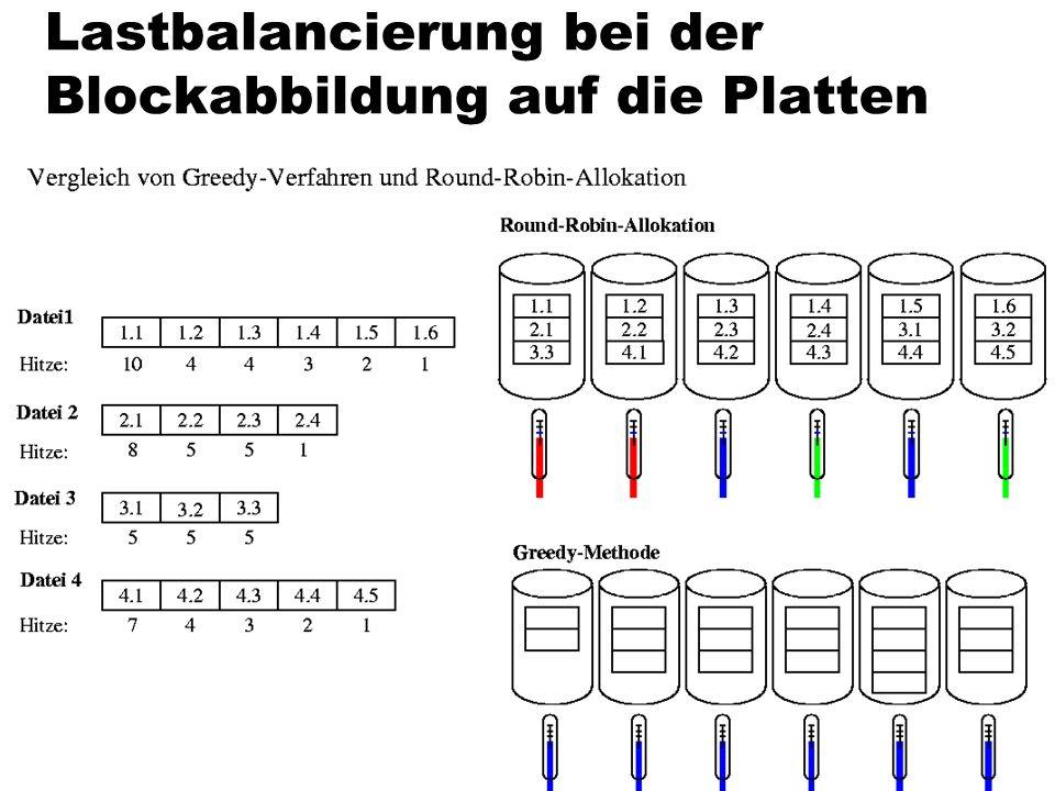 20 RAID 5: Striping von Blöcken, Verteilung der Paritätsblöcke Bessere Lastbalancierung als bei RAID 4 die Paritätsplatte bildet jetzt keinen Flaschenhals mehr Wird in der Praxis häufig eingesetzt Guter Ausgleich zwischen Platzbedarf und Leistungsfähigkeit AEBF CG D HP A-D P E-H IMJ O LN K PP I-L P M-P