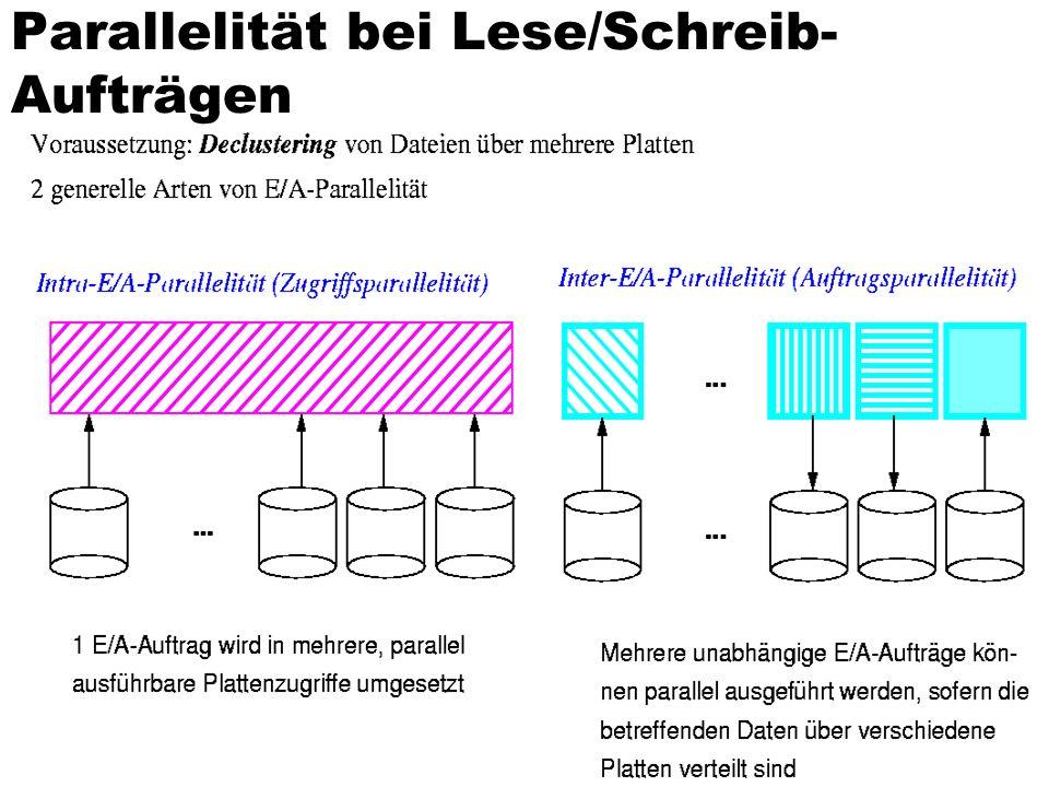21 Lastbalancierung bei der Blockabbildung auf die Platten