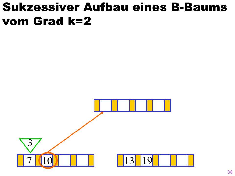 37 Sukzessiver Aufbau eines B-Baums vom Grad k=2 7101319 3 ?