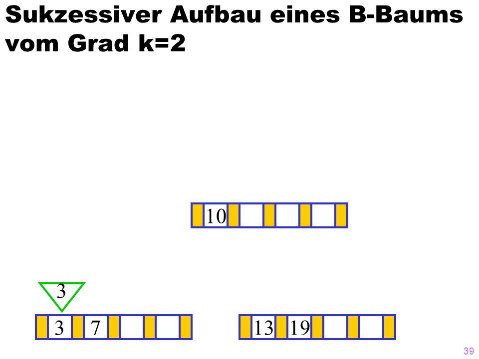 38 Sukzessiver Aufbau eines B-Baums vom Grad k=2 710 3 1319 ?