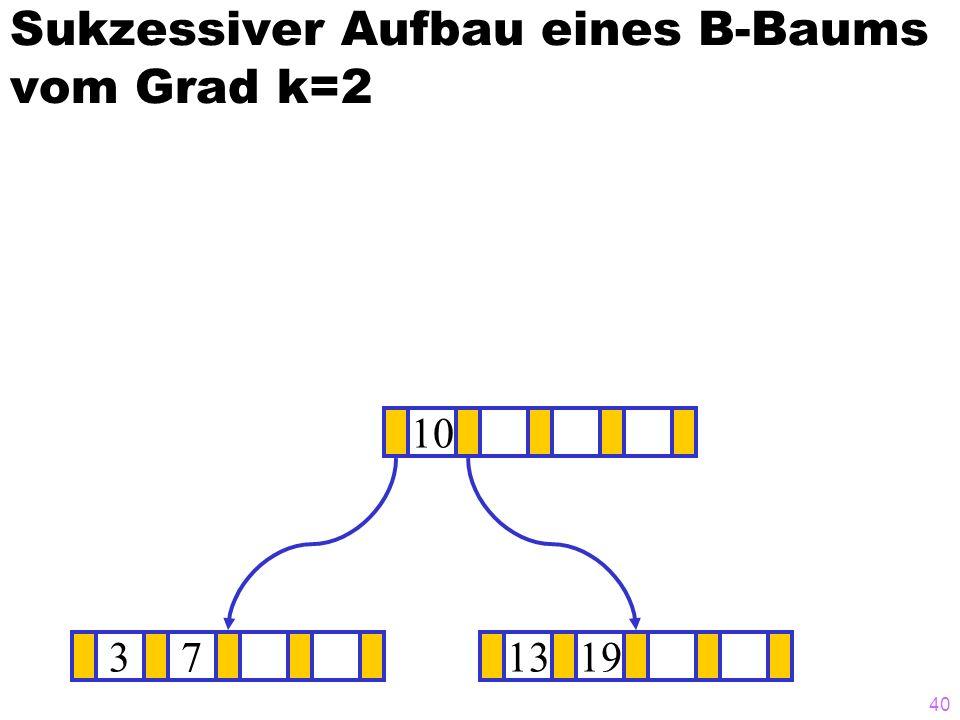 39 Sukzessiver Aufbau eines B-Baums vom Grad k=2 37 3 1319 ? 10