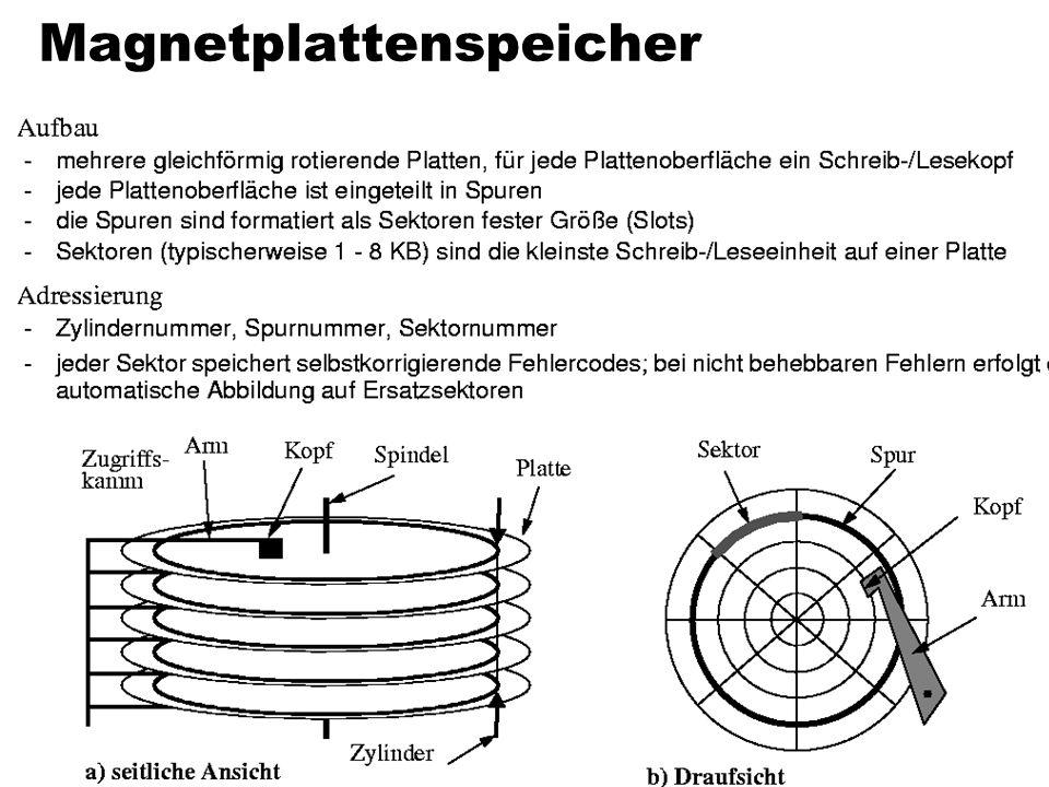 5 Überblick: Speicherhierarchie 1-10ns Register 10-100ns Cache 100-1000ns Hauptspeicher 10 ms Plattenspeicher sec Archivspeicher Zugriffslücke 10 5 Kopf (1min) Raum (10 min) Passau (1.5h) Pluto (2 Jahre) Andromeda (2000 Jahre)