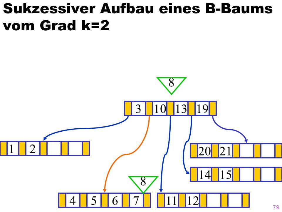 78 Sukzessiver Aufbau eines B-Baums vom Grad k=2 12 1415 ? 3101319 45671112 2021 8